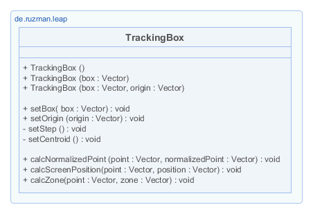UML Klassendiagramm Tracking Box